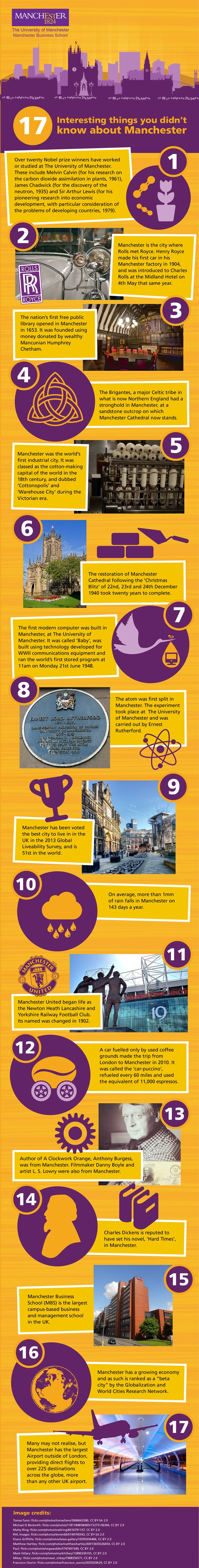17 facts about Manchester