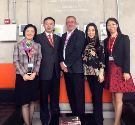 Guests from China Centre visit Graphene Centre