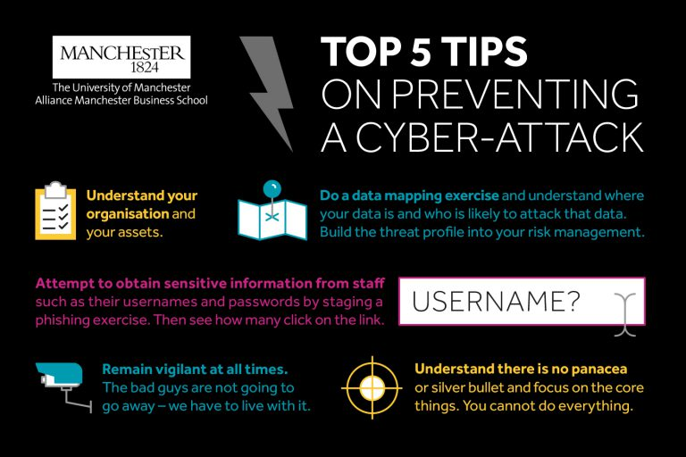 Top 5 tips on preventing a cyber-attack